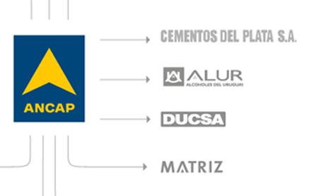 Comenzó a funcionar el centro de servicios compartidos del grupo ANCAP